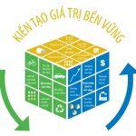 Thông điệp: Phát triển bền vững vì những niềm tin của Bạn