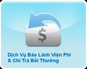 Thủ tục yêu cầu trả tiền bảo hiểm và bảo lãnh (Gói Bảo Việt An Gia)