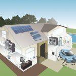Bảo hiểm tai nạn sử dụng điện dành cho gia đình