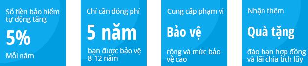 An Gia Phát Lộc