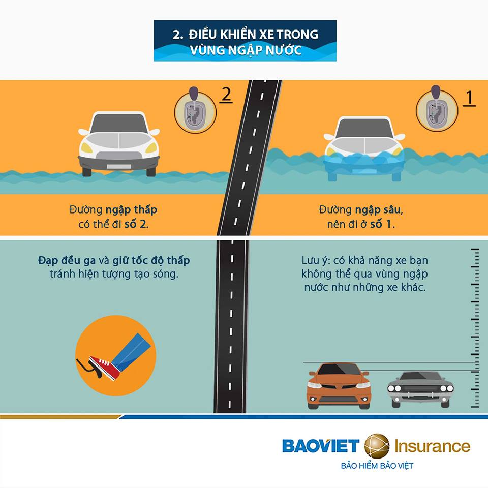 Hướng dẫn điều khiển xe trong vùng ngập nước