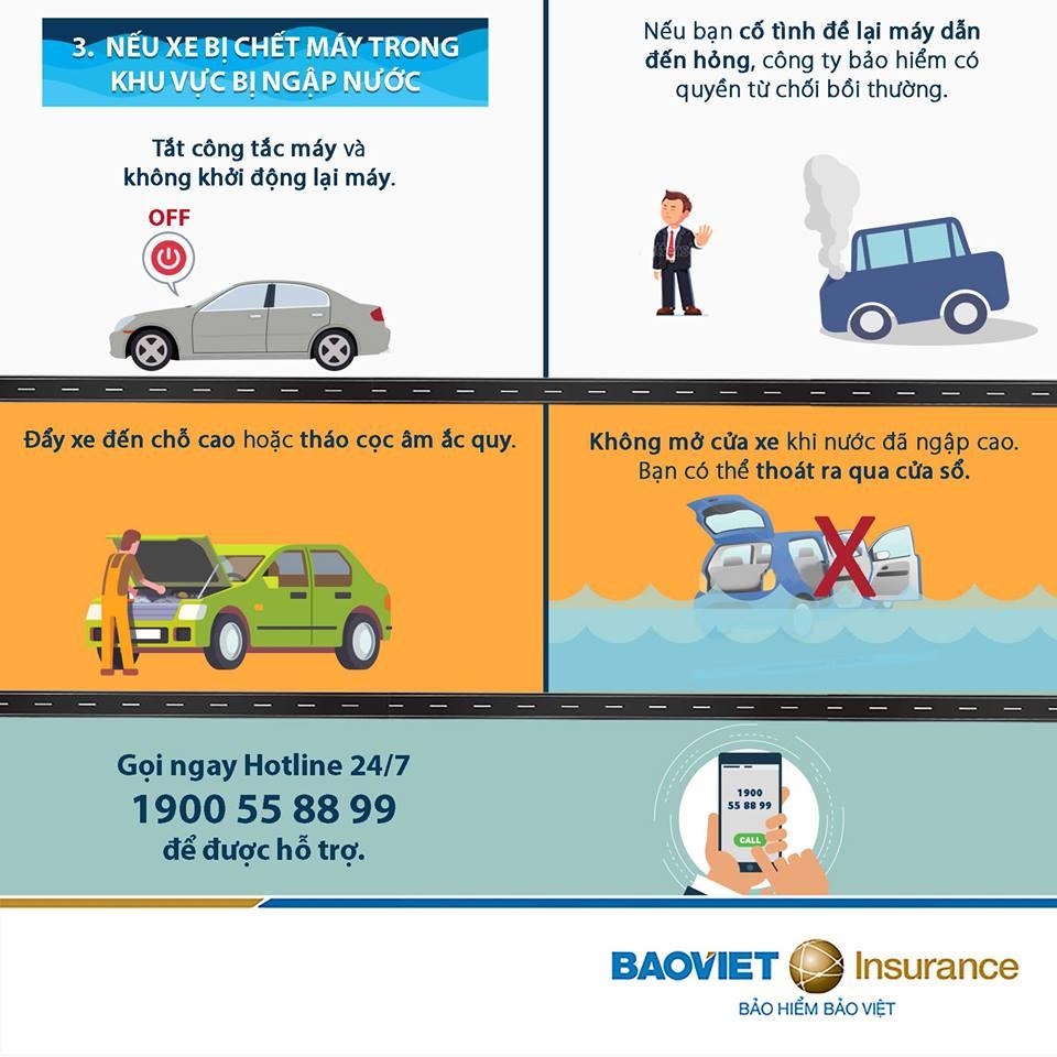 Hướng dẫn hạn chế tổn thất ngập nước cho xe