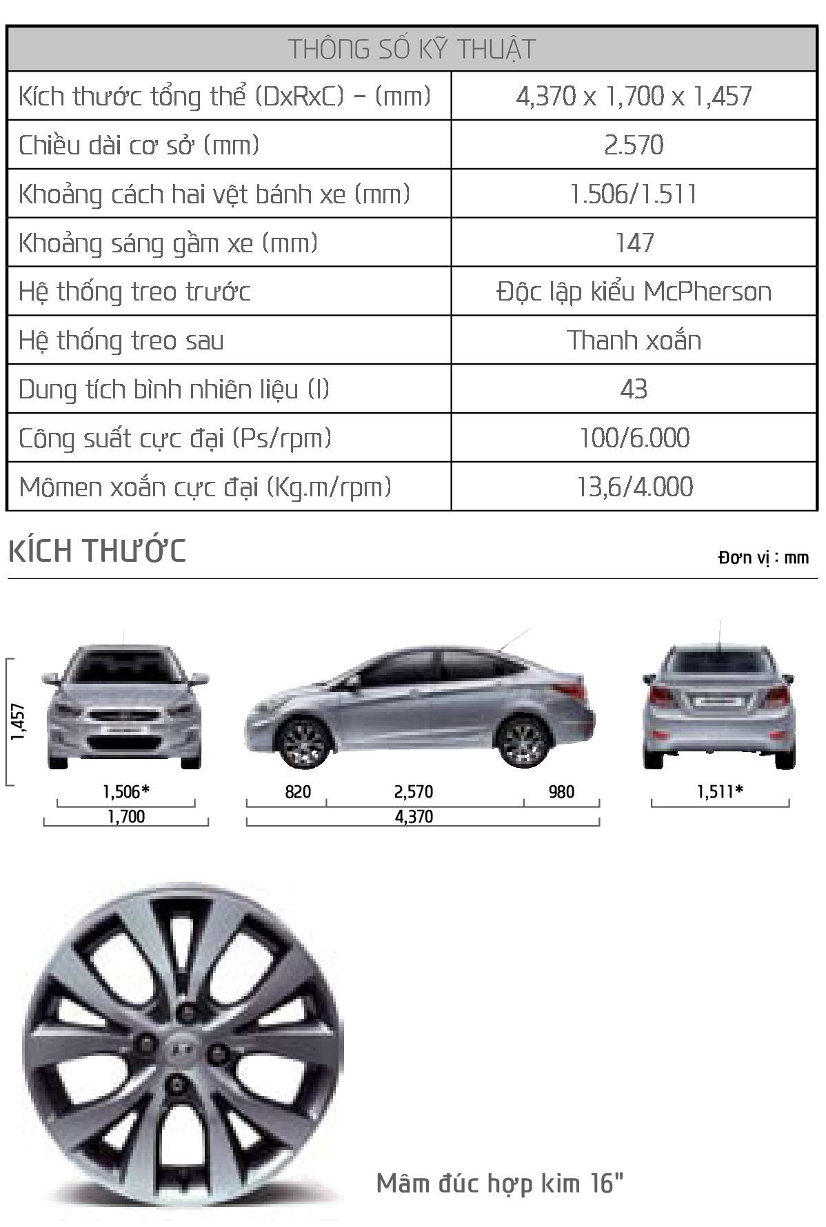 Thông số xe Hyundai Accent