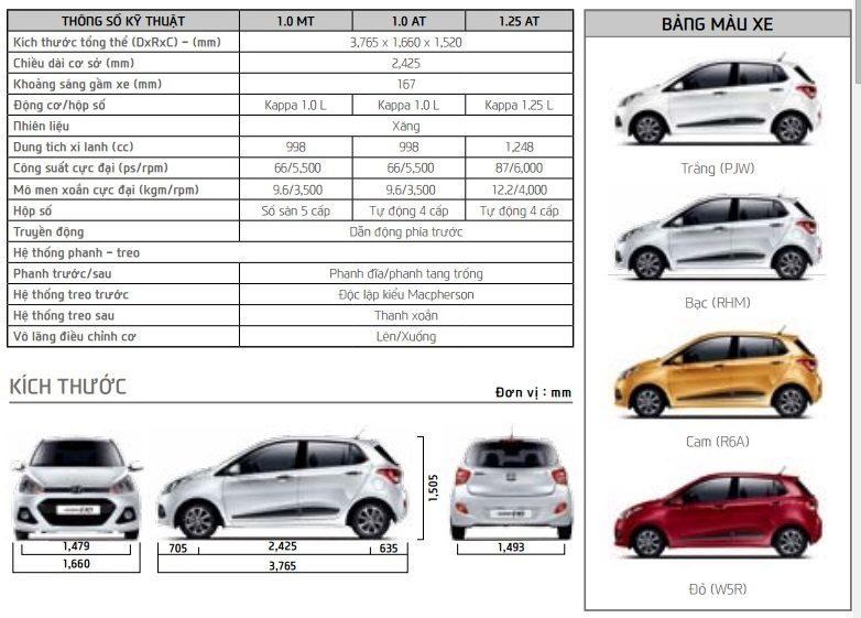 Thông số xe Hyundai Grand i10