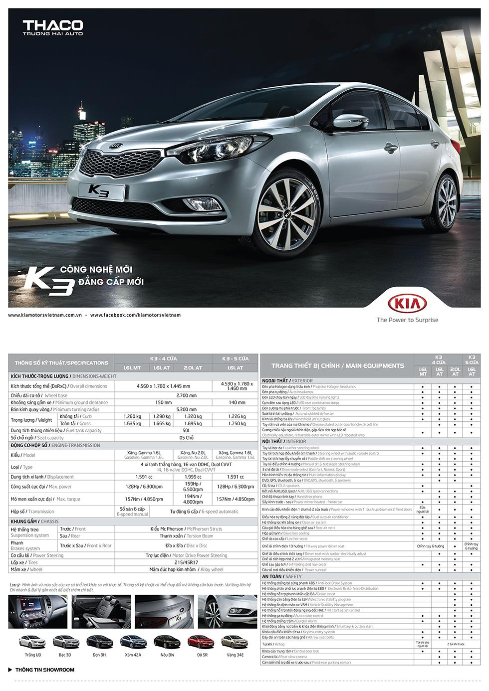 Thông số xe Kia K3