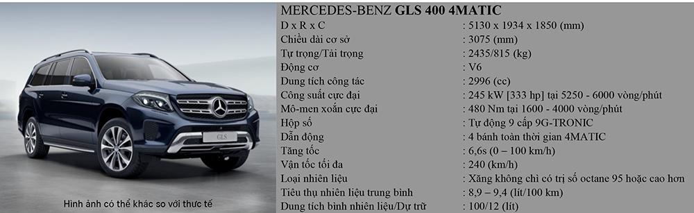 Thông số xe Mercedes GLS 400 4MATIC