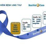 4 quyền lợi bảo hiểm ung thư k care bạn nên biết