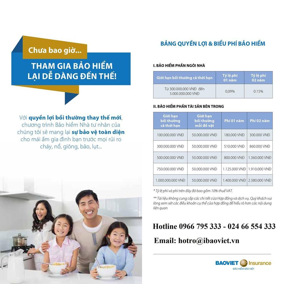 Bảng quyền lợi và biểu phí bảo hiểm nhà tư nhân